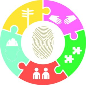 Nytidas ramverk för pedagogik